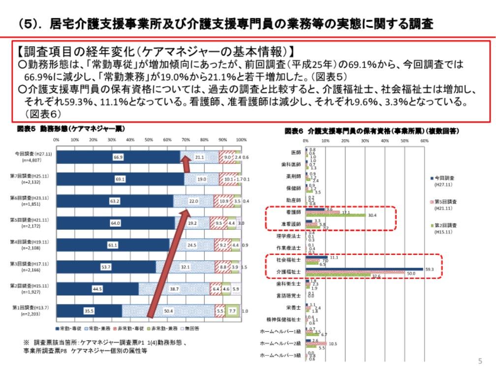 総務省情報通信政策研究所の報告書