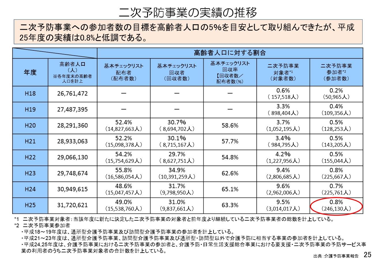 トリプル・ダブリュー・ジャパン 視察