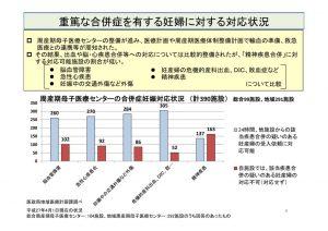 重篤な合併症を有する妊婦の割合.のサムネイル