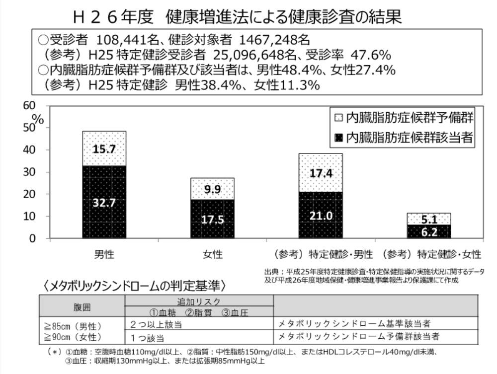 平成29年度税制改正 たばこ税の税率引き上げに関する税制改正要望