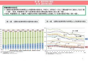 %e9%81%8e%e5%8a%b4%e6%ad%bb%e3%81%aa%e3%81%a9%e3%81%ae%e7%8f%be%e7%8a%b6のサムネイル