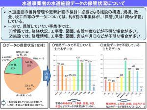 %e6%b0%b4%e9%81%93%e4%ba%8b%e6%a5%ad%e8%80%85%e3%81%ae%e6%b0%b4%e9%81%93%e6%96%bd%e8%a8%ad%e3%83%87%e3%83%bc%e3%82%bf%e3%81%ae%e6%95%b4%e7%90%86%e7%8a%b6%e6%b3%81%e3%81%ab%e3%81%a4%e3%81%84%e3%81%a6-1のサムネイル