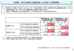 %e5%8c%bb%e5%b8%ab%e3%81%ae%e5%81%8f%e5%9c%a8%e5%af%be%e7%ad%96のサムネイル