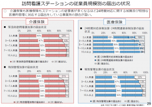 日本・バチカン友好議員連盟 設立総会