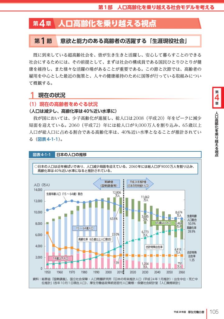 平成28年版厚生労働白書 -人口高齢化を乗り越える社会モデルを考える- 【第4章】人口高齢化を乗り越える視点