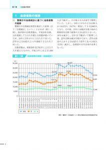 平成29年版自殺対策白書【第一章】のサムネイル