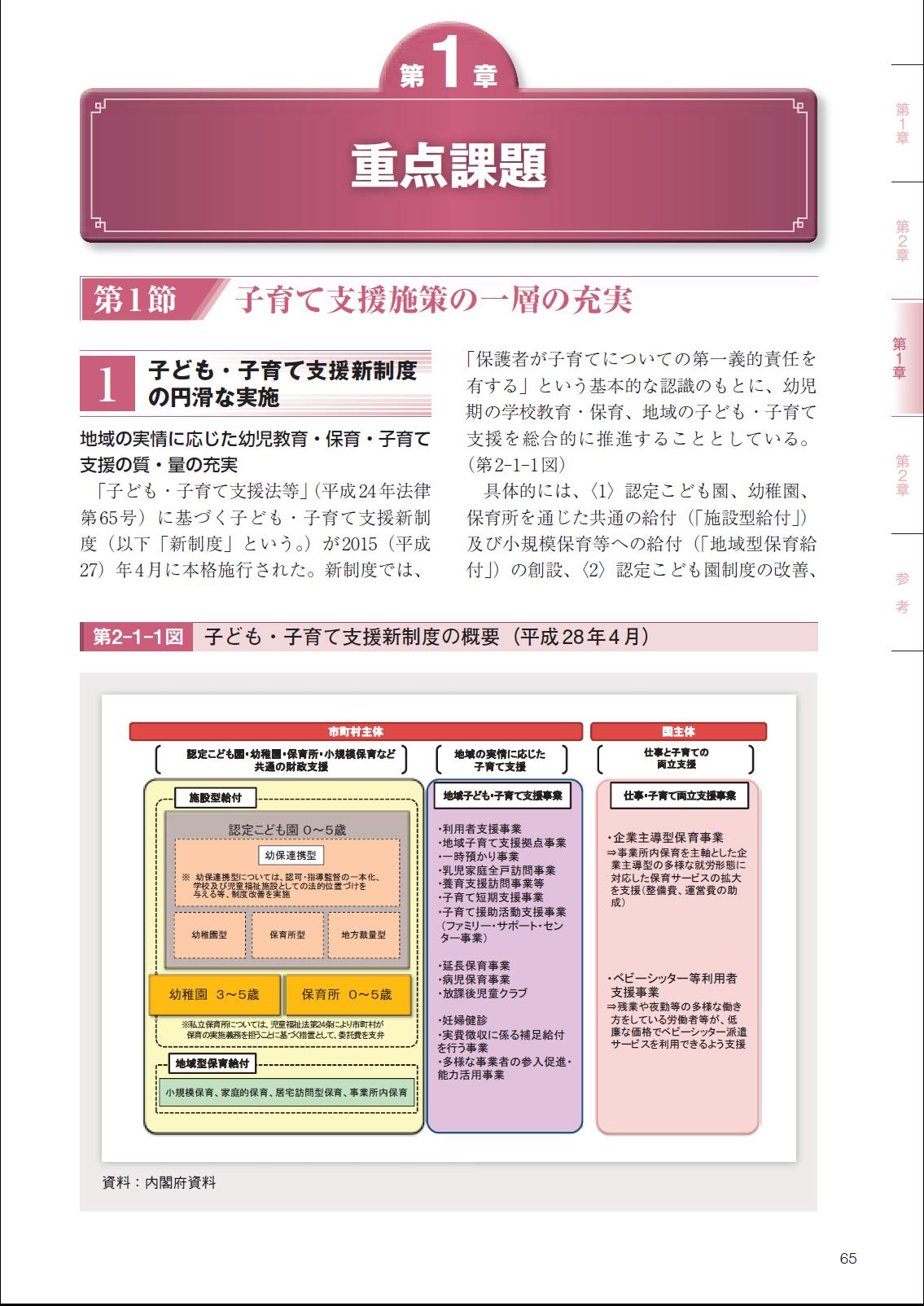 医療機関への入院時の居宅介護支援事業所からの情報提供の実態