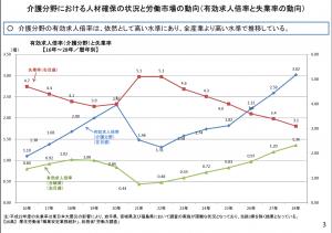研究開発効率の国際比較