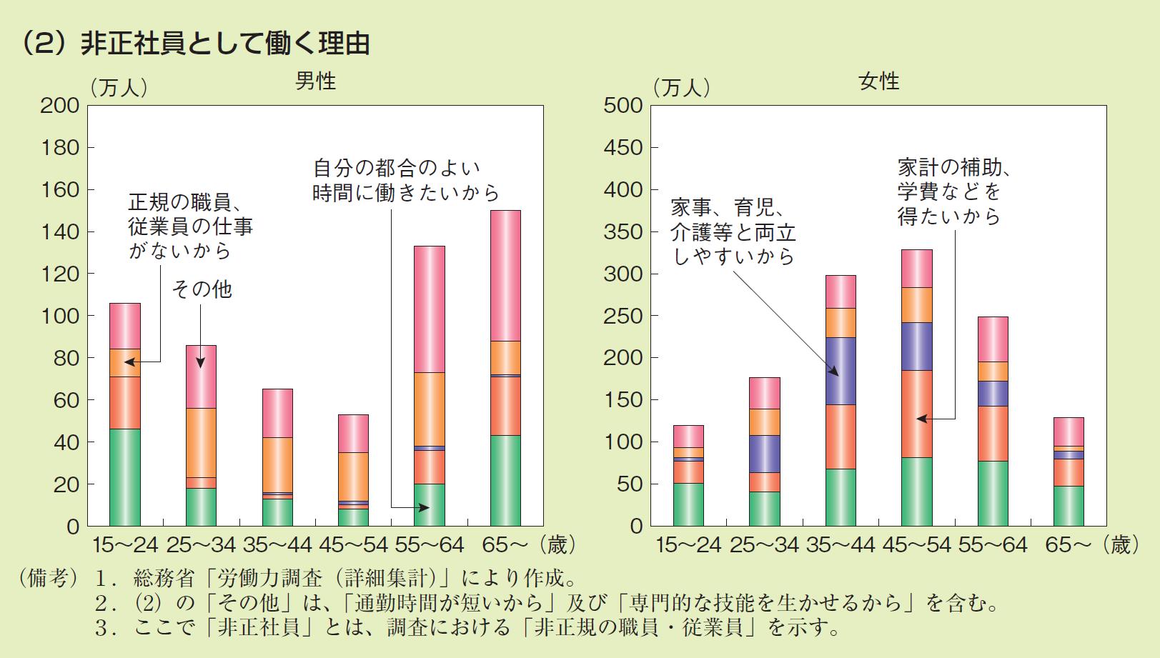 日本・アメリカ・ドイツの非製造業における資本装備率の動向