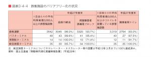 京都3区 木村やよい候補(看護師・保健師)選挙応援2