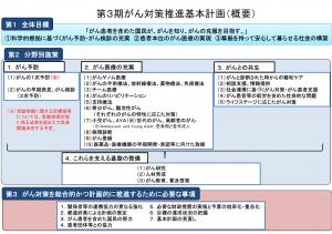 特別国会 法案解説シリーズ(1)-競馬法改正案-