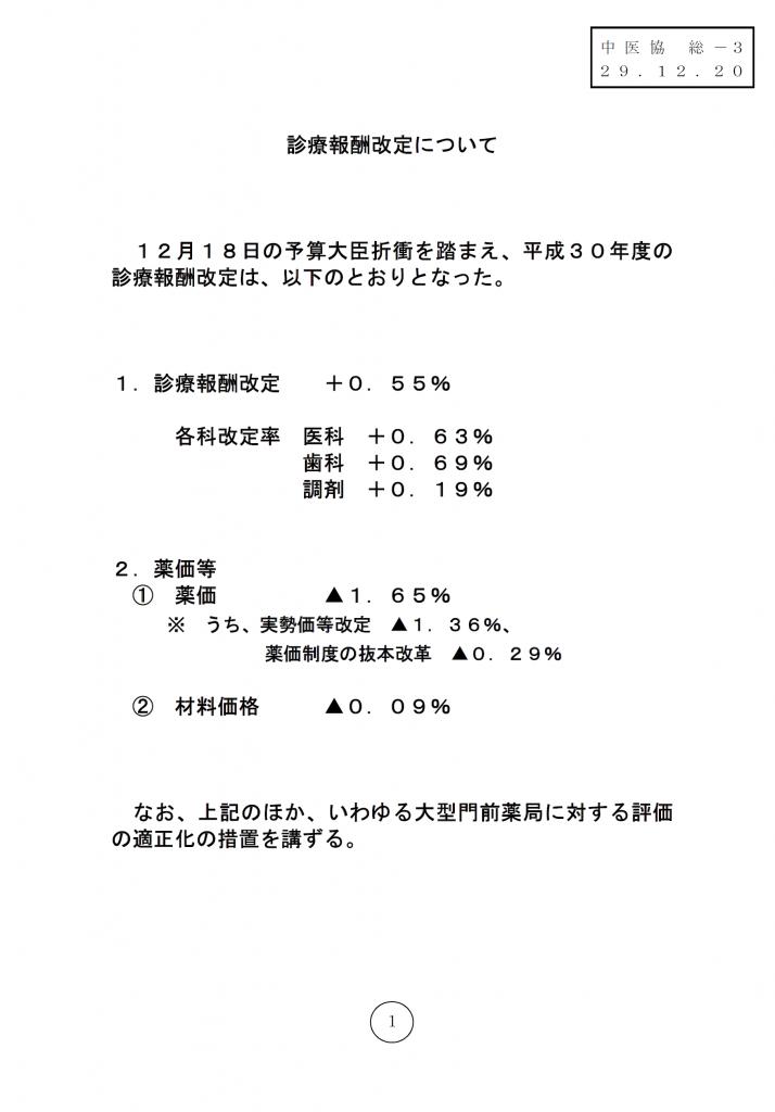 平成30年度診療報酬改定の改定率