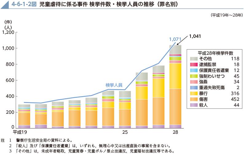 [参議院議員 石田まさひろメールマガジン]Vol.6-125(2018年1月18日発行)