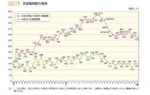 国際機関及び外国政府の機関等への日本人公務員の派遣のサムネイル