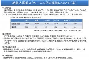 日本における外国生まれの結核患者割合の推移