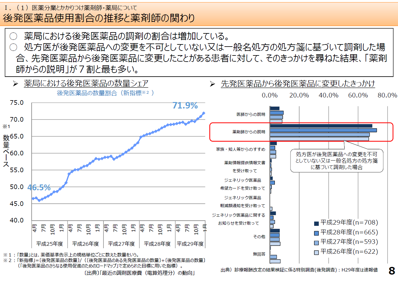 米国・欧州・中国・日本のヘルスケアIT投資の現状