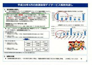 障害児の放課後デイサービス事業における報酬改定