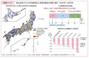 日本人口の低密度化と地域偏在のサムネイル