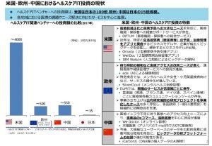 米国・欧州・中国・日本のヘルスケアIT投資の現状のサムネイル