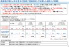 【政策資料集】デフレ脱却に向けた動き