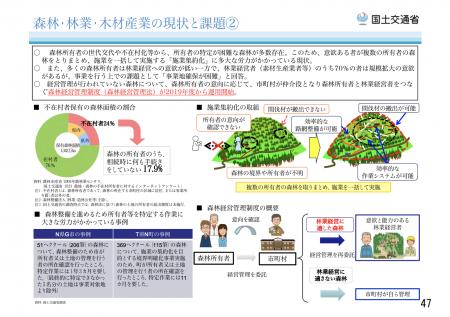 【政策資料集】森林、林業、木材産業の現状と課題②