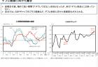 【政策資料集】防衛関係費の推移