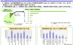 【政策資料集】農業法人における障害者雇用の課題