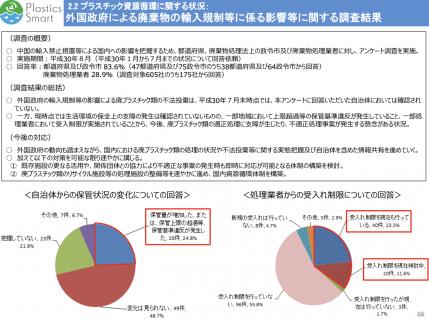 【政策資料集】外国政府による廃棄物の輸入規制等に係る影響