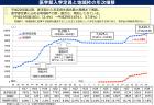 【政策資料集】介護ロボット開発加速化事業