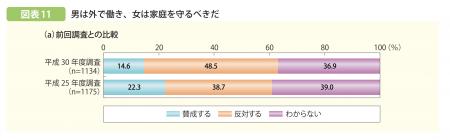 【政策資料集】若者の人生観