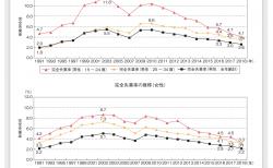 【政策資料集】若年者の完全失業率
