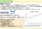 【政策資料集】世界の高齢化率の推移
