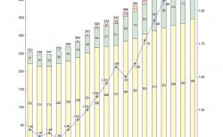 【政策資料集】民間企業における障がい者の雇用状況
