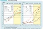 【政策資料集】医療的ケア児の数