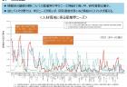 【政策資料集】研究者数の現状