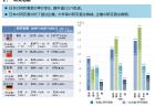 【政策資料集】研究開発費の現状①