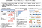 【政策資料集】気候変動の影響
