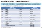 [参議院議員 石田まさひろメールマガジン]Vol.7-175(2019年11月14日発行)
