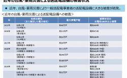 【政策資料集】災害による被害状況