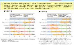 【政策資料集】ライフステージごとの働き方への意識