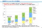 【政策資料集】65歳以上の在職老齢年金制度の状況