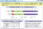 【政策資料集】外国人労働者の住宅の確保について①