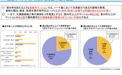 【政策資料集】高経年マンションにおける修繕不足