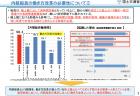 【政策資料集】激甚化する自然災害
