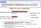 【政策資料集】交通事業における労働力不足・高齢化