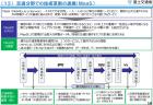 【政策資料集】バリアフリー社会の形成