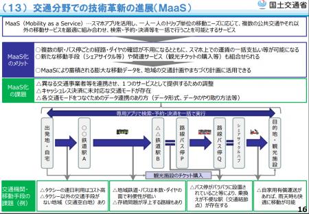 【政策資料集】交通分野での技術革新の進展(MaaS)