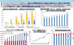 【政策資料集】地域内公共交通の状況