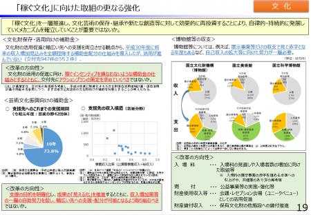 【政策資料集】「稼ぐ文化」に向けた取組の更なる強化