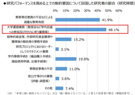 【政策資料集】研究者の負担軽減